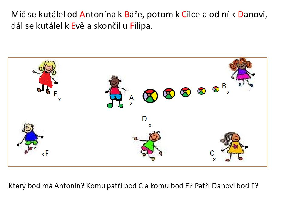 Míč se kutálel od Antonína k Báře, potom k Cilce a od ní k Danovi, dál se kutálel k Evě a skončil u Filipa.