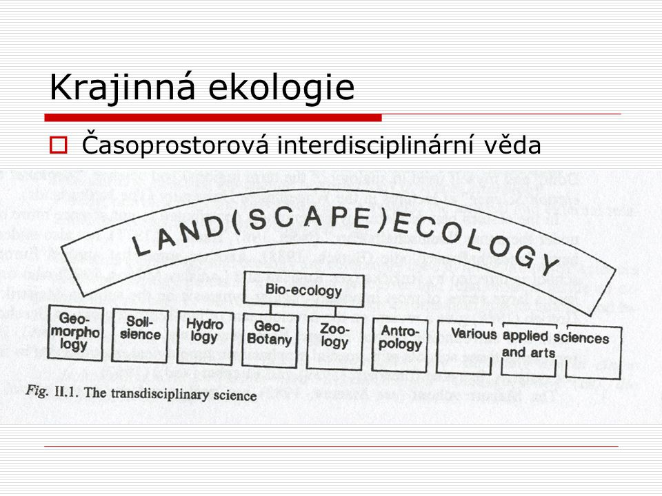 Krajinná ekologie Časoprostorová interdisciplinární věda