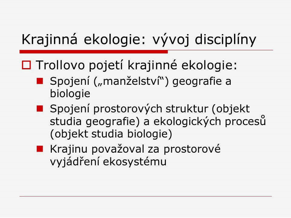 Krajinná ekologie: vývoj disciplíny