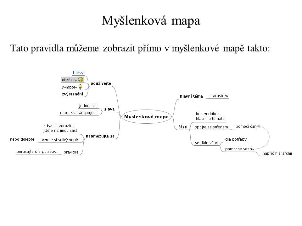 Myšlenková mapa Tato pravidla můžeme zobrazit přímo v myšlenkové mapě takto: http://toncar.cz/Clanky/myslenkove_mapy1.html.