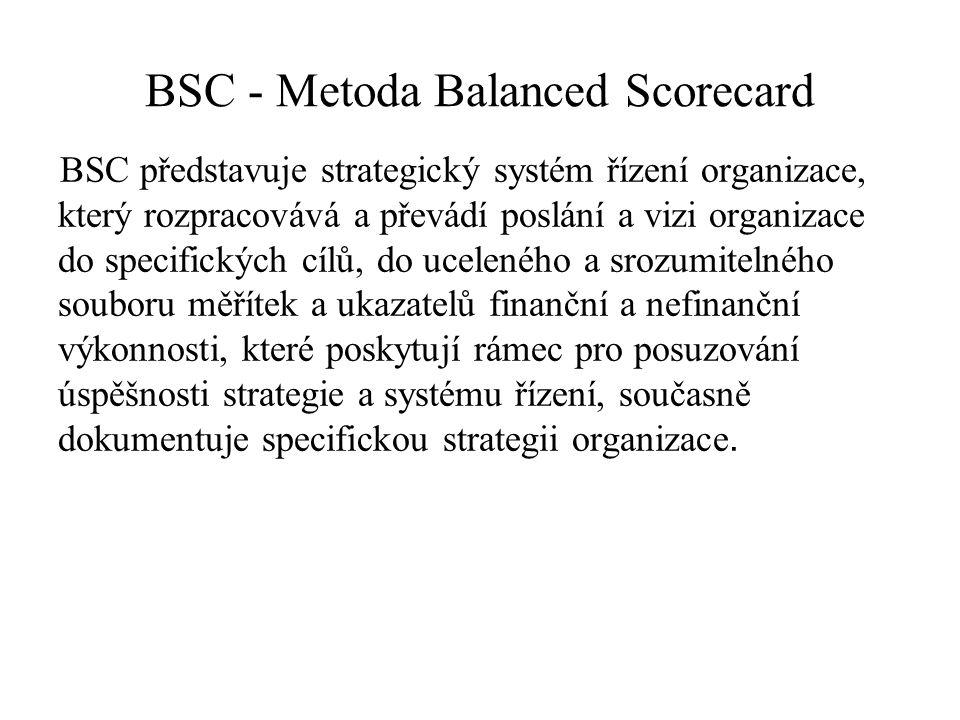 BSC - Metoda Balanced Scorecard