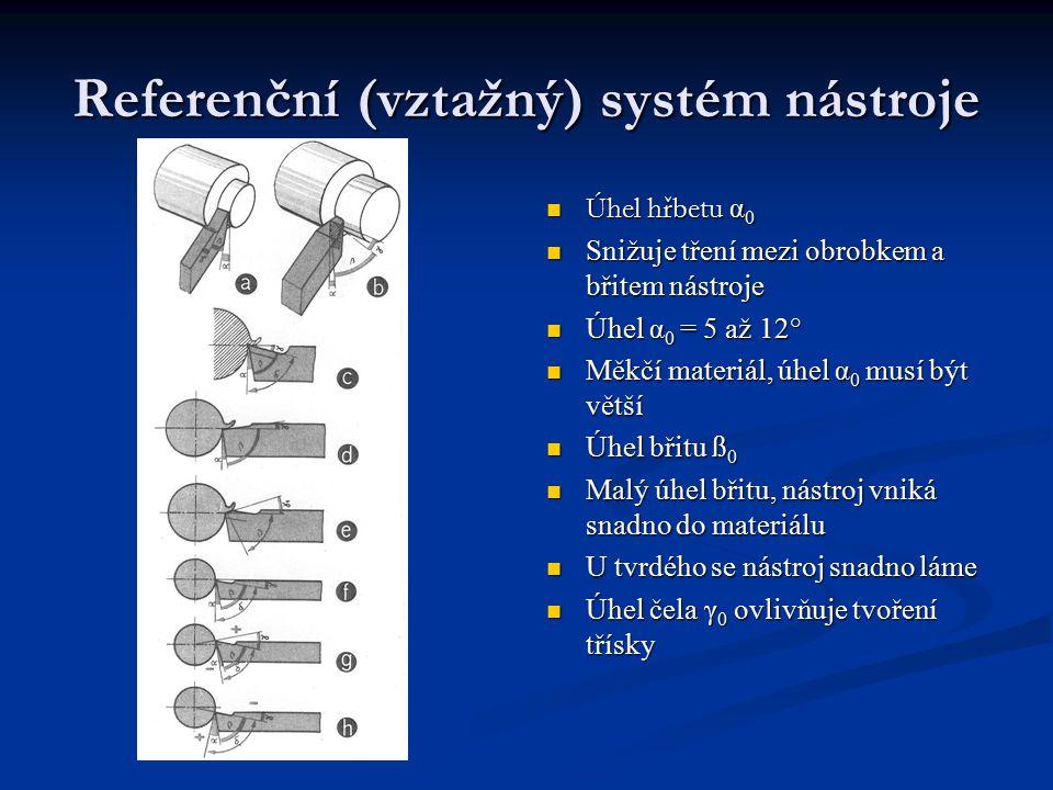 Referenční (vztažný) systém nástroje