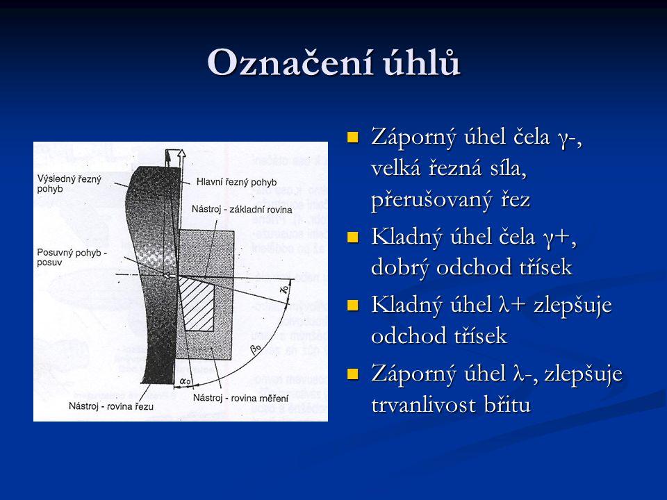 Označení úhlů Záporný úhel čela γ-, velká řezná síla, přerušovaný řez