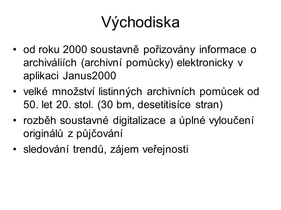Východiska od roku 2000 soustavně pořizovány informace o archiváliích (archivní pomůcky) elektronicky v aplikaci Janus2000.