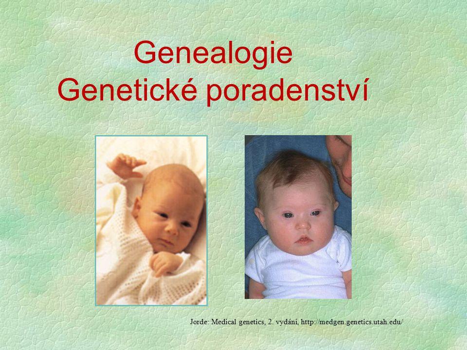 Genealogie Genetické poradenství