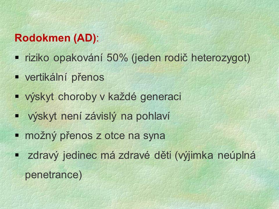 Rodokmen (AD): riziko opakování 50% (jeden rodič heterozygot) vertikální přenos. výskyt choroby v každé generaci.