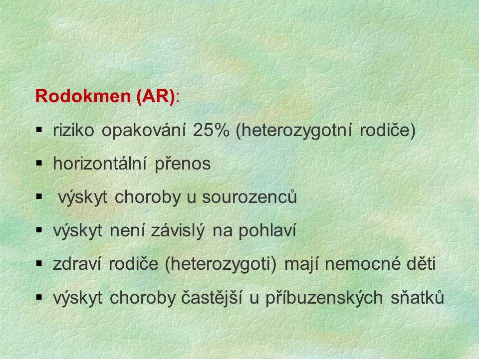 Rodokmen (AR): riziko opakování 25% (heterozygotní rodiče) horizontální přenos. výskyt choroby u sourozenců.