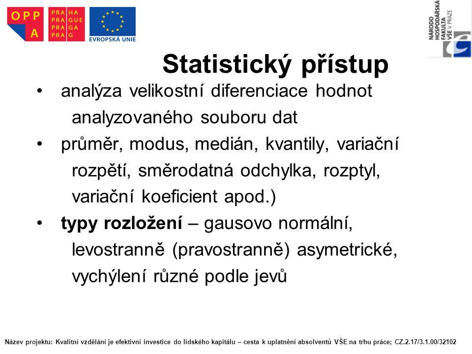 Statistický přístup analýza velikostní diferenciace hodnot