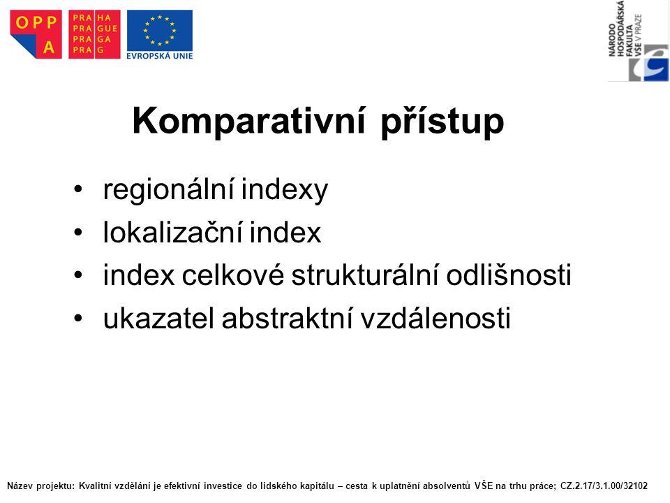 Komparativní přístup regionální indexy lokalizační index