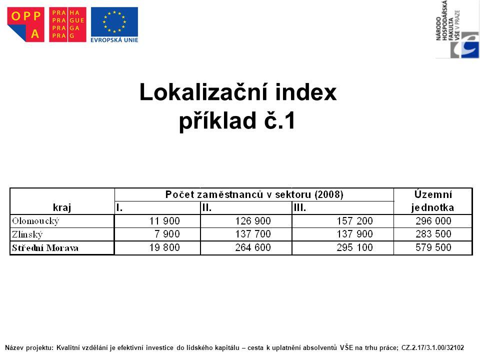 Lokalizační index příklad č.1