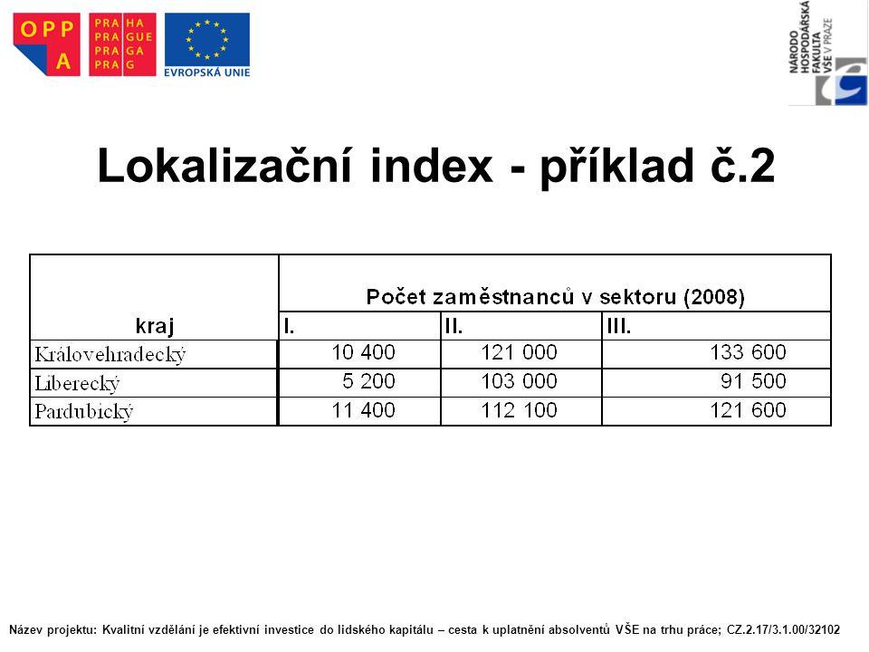 Lokalizační index - příklad č.2