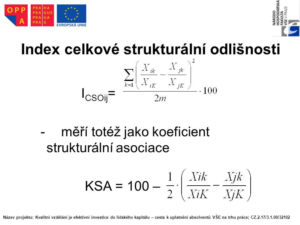Index celkové strukturální odlišnosti