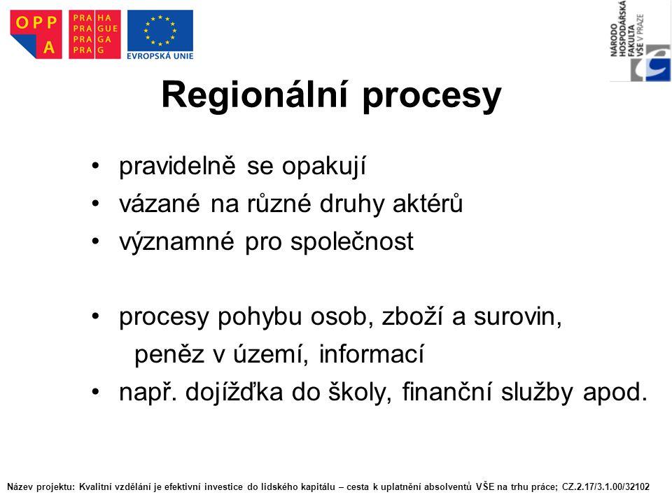 Regionální procesy pravidelně se opakují vázané na různé druhy aktérů