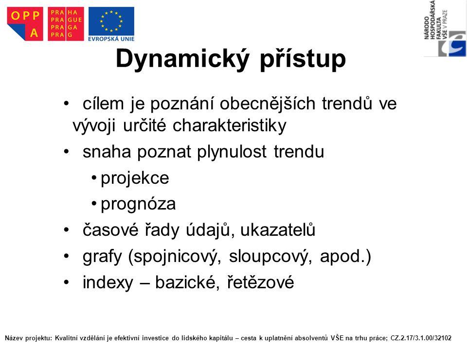 Dynamický přístup cílem je poznání obecnějších trendů ve vývoji určité charakteristiky. snaha poznat plynulost trendu.