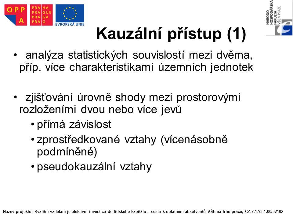 Kauzální přístup (1) analýza statistických souvislostí mezi dvěma, příp. více charakteristikami územních jednotek.