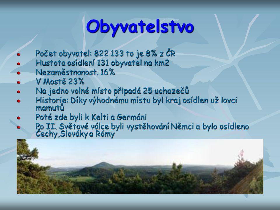 Obyvatelstvo Počet obyvatel: 822 133 to je 8% z ČR