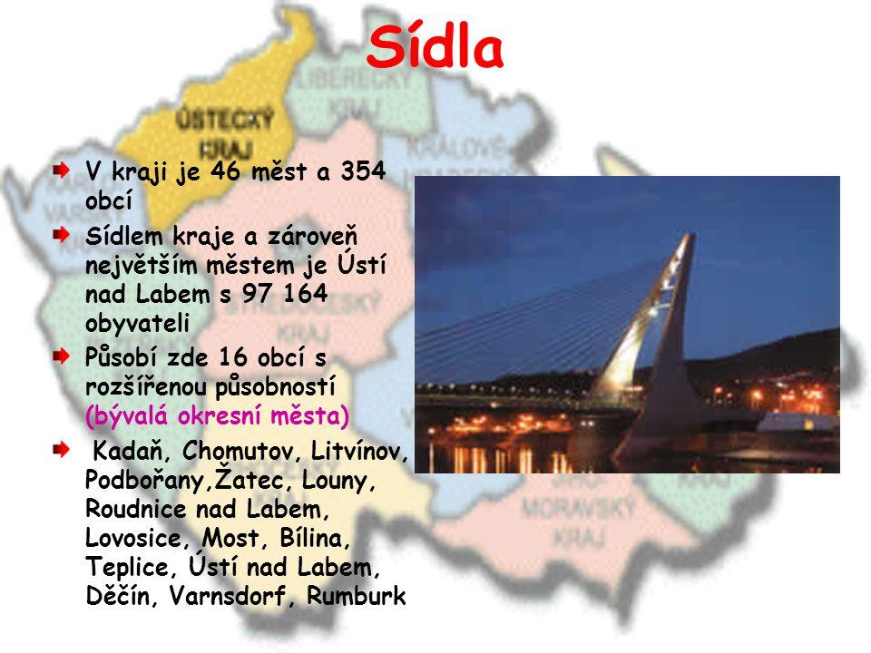 Sídla V kraji je 46 měst a 354 obcí