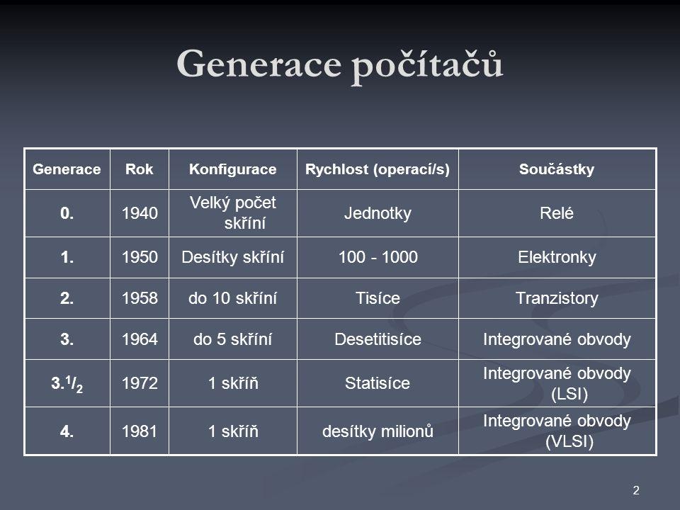 Generace počítačů 0. 1940 Velký počet skříní Jednotky Relé 1. 1950