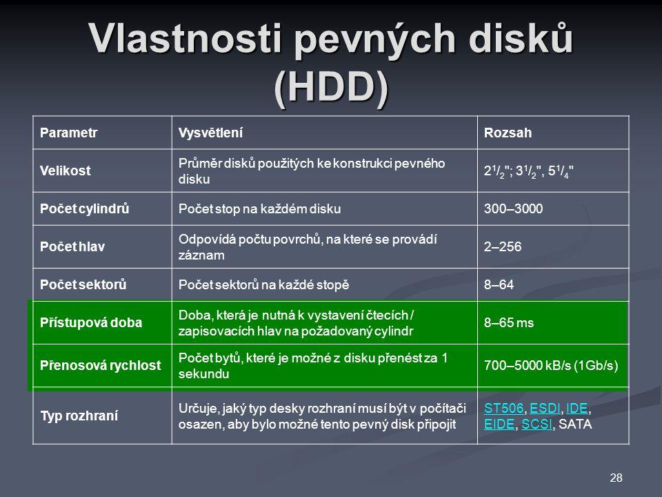 Vlastnosti pevných disků (HDD)