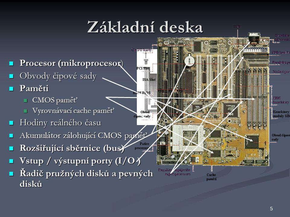 Základní deska Procesor (mikroprocesor) Obvody čipové sady Paměti