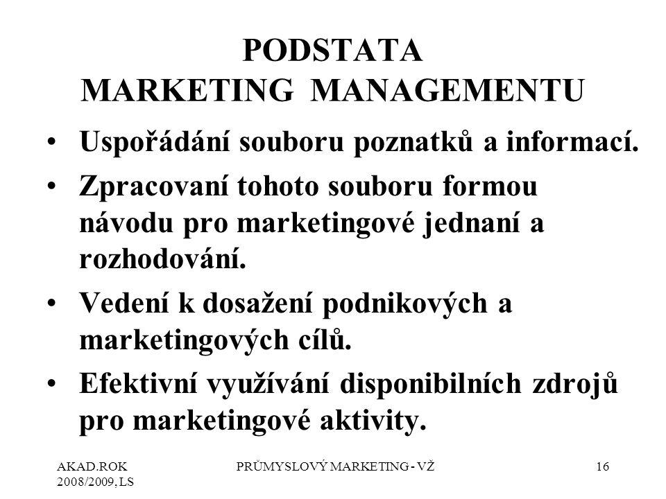PODSTATA MARKETING MANAGEMENTU