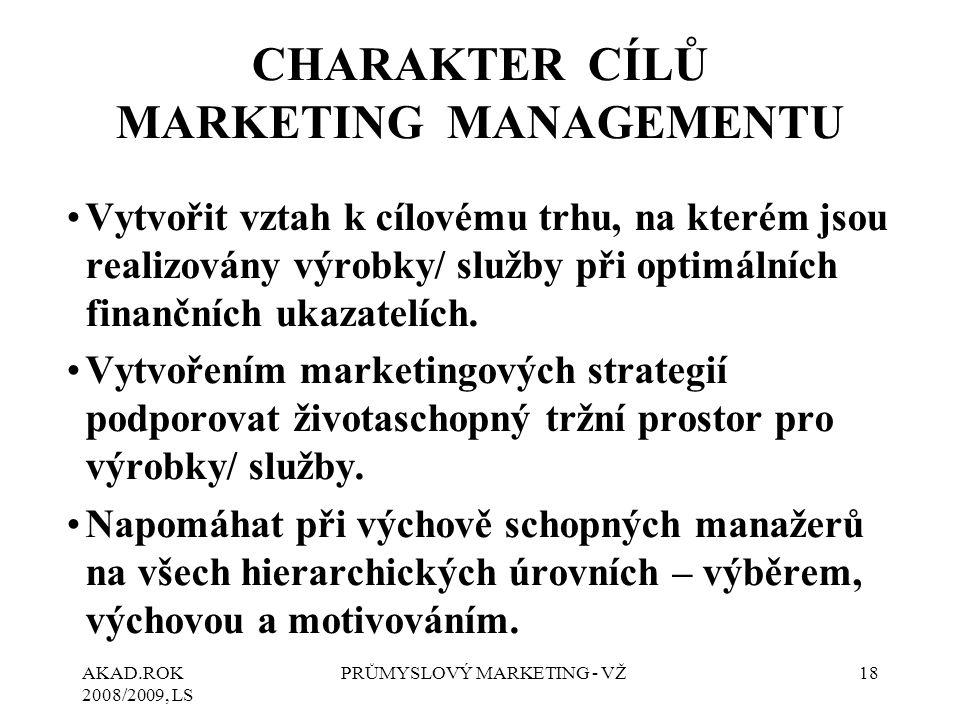 CHARAKTER CÍLŮ MARKETING MANAGEMENTU
