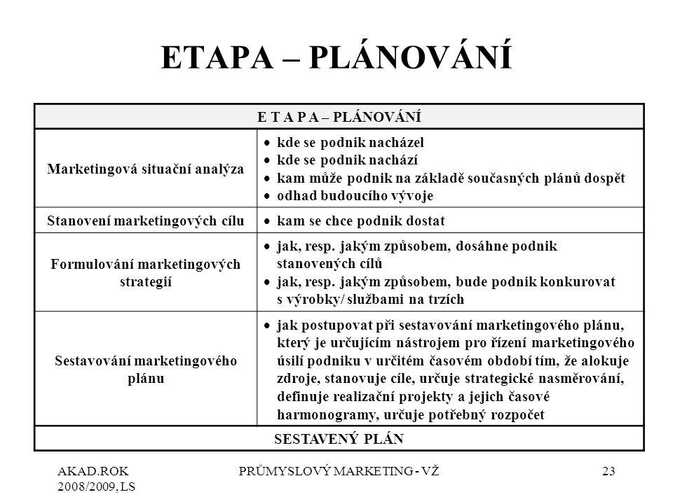 ETAPA – PLÁNOVÁNÍ E T A P A – PLÁNOVÁNÍ Marketingová situační analýza