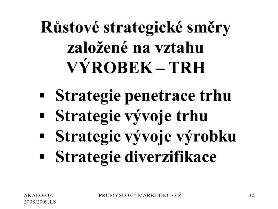 Růstové strategické směry založené na vztahu