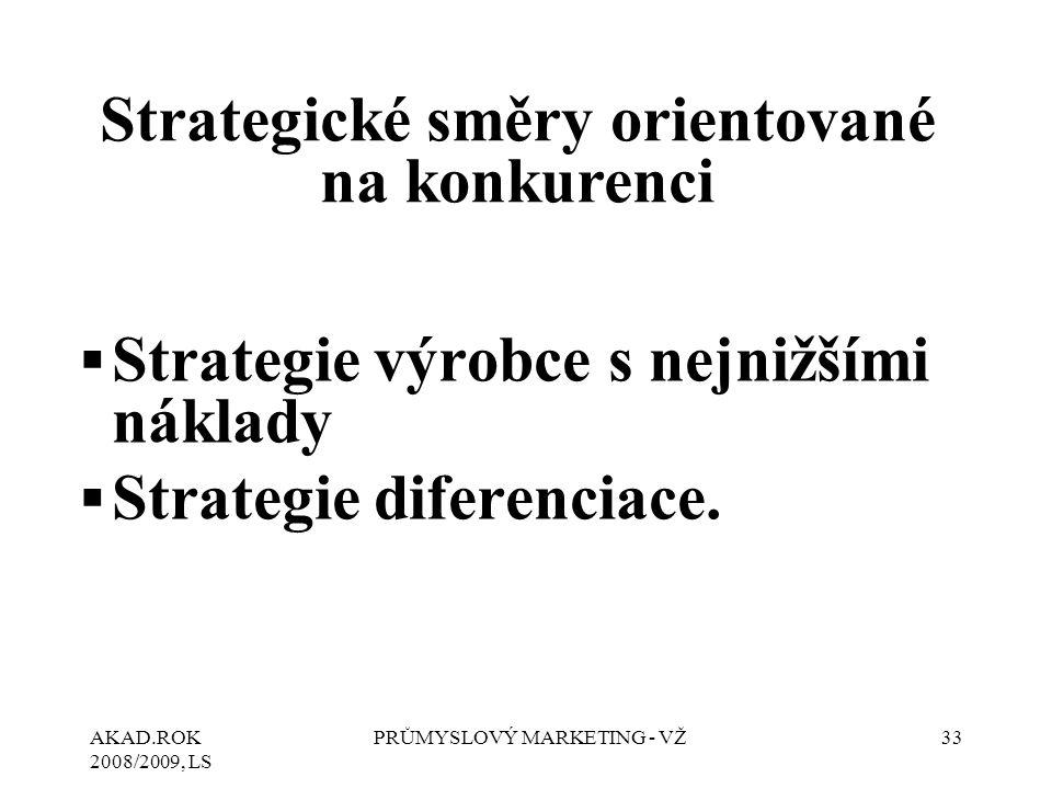 Strategické směry orientované na konkurenci