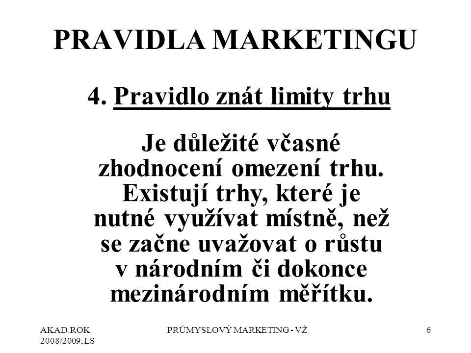 4. Pravidlo znát limity trhu