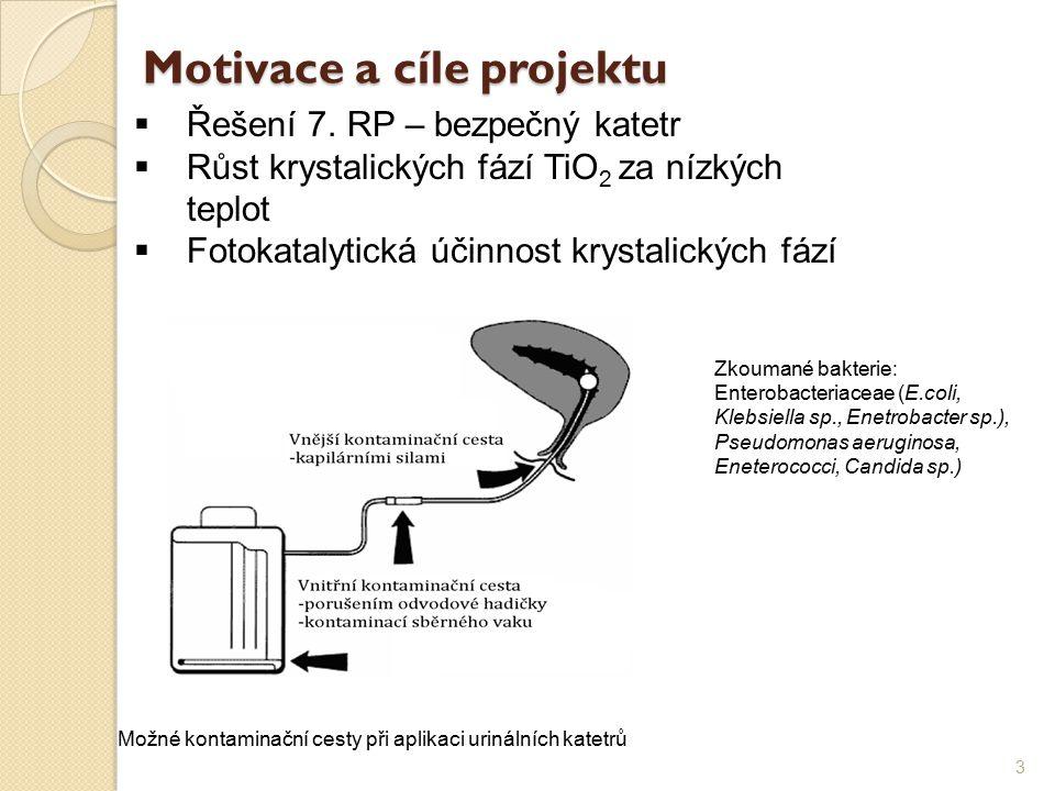 Motivace a cíle projektu