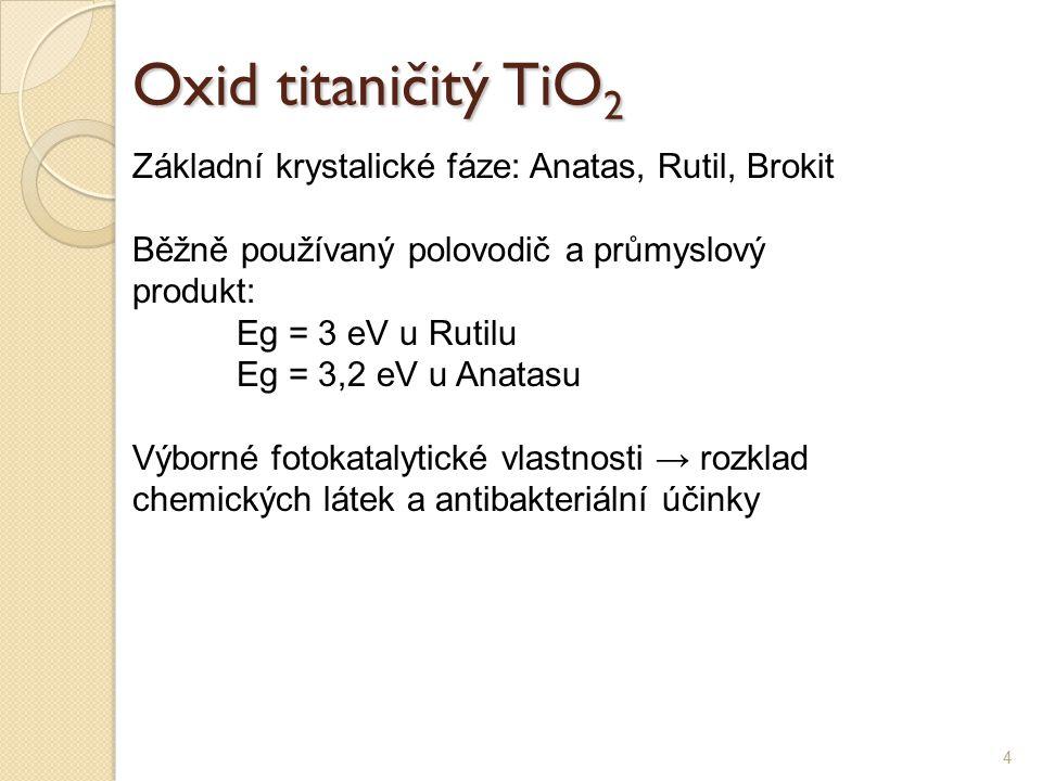 Oxid titaničitý TiO2 Základní krystalické fáze: Anatas, Rutil, Brokit