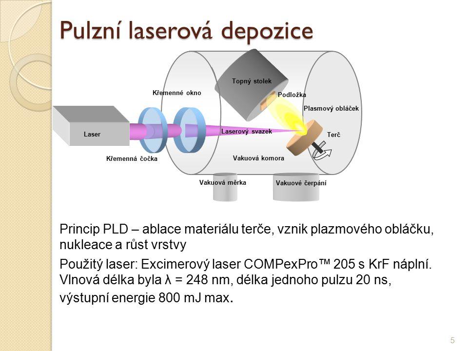 Pulzní laserová depozice