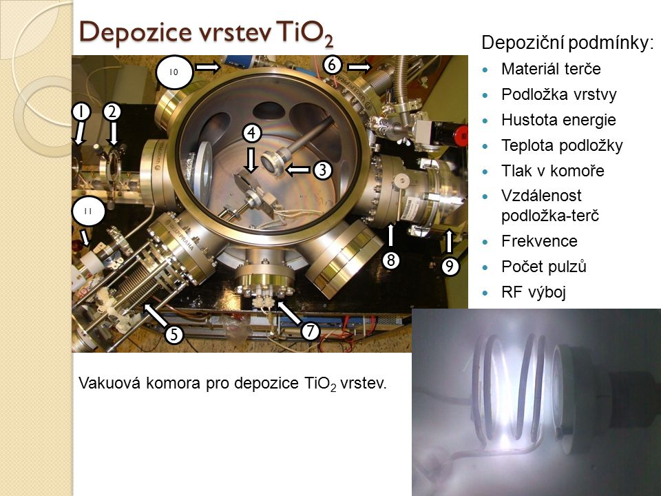 Depozice vrstev TiO2 Depoziční podmínky: Materiál terče