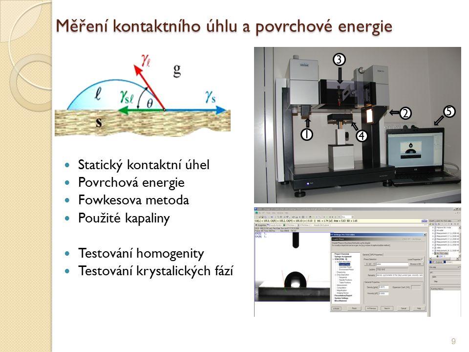 Měření kontaktního úhlu a povrchové energie