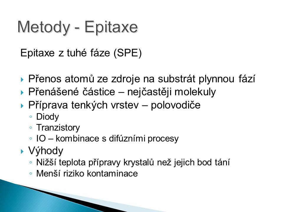 Metody - Epitaxe Epitaxe z tuhé fáze (SPE)