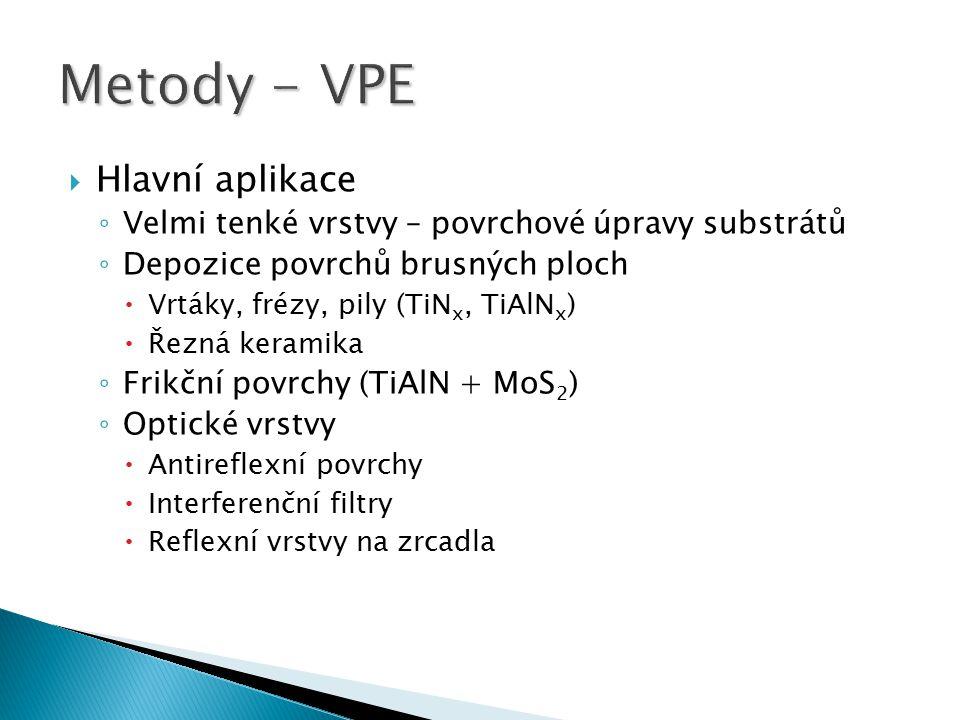 Metody - VPE Hlavní aplikace