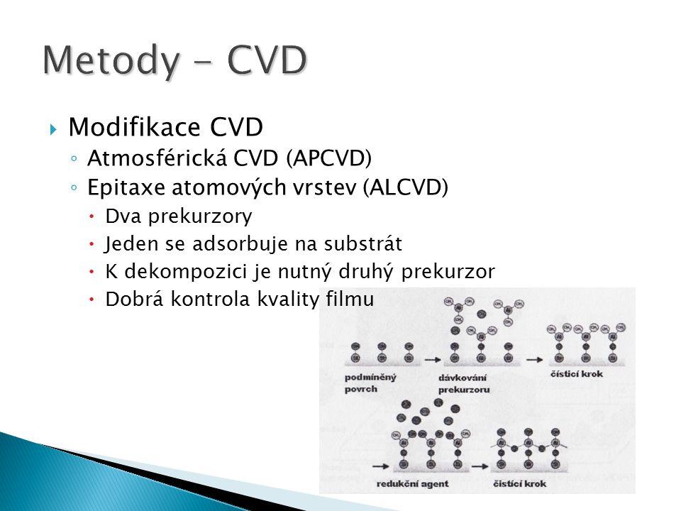 Metody - CVD Modifikace CVD Atmosférická CVD (APCVD)