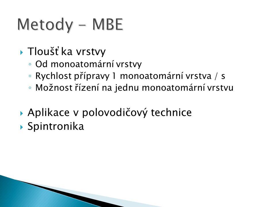 Metody - MBE Tloušťka vrstvy Aplikace v polovodičový technice