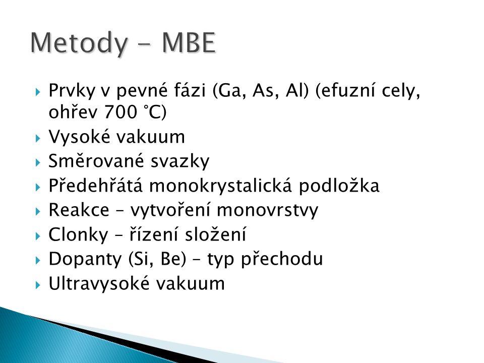 Metody - MBE Prvky v pevné fázi (Ga, As, Al) (efuzní cely, ohřev 700 °C) Vysoké vakuum. Směrované svazky.
