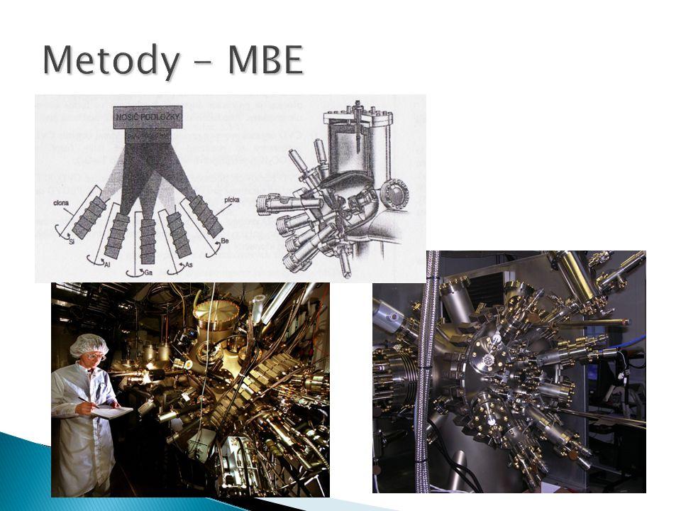 Metody - MBE
