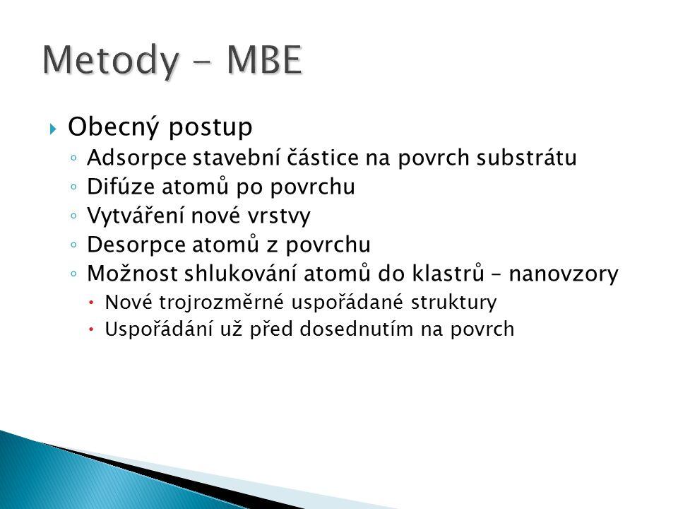 Metody - MBE Obecný postup