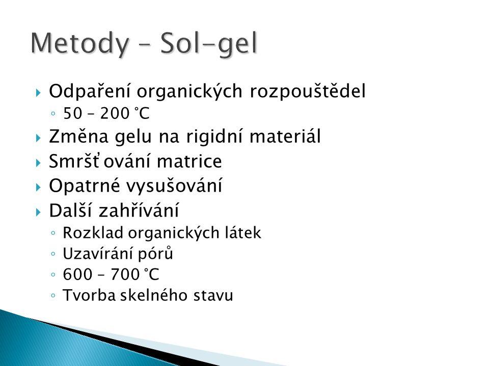 Metody – Sol-gel Odpaření organických rozpouštědel