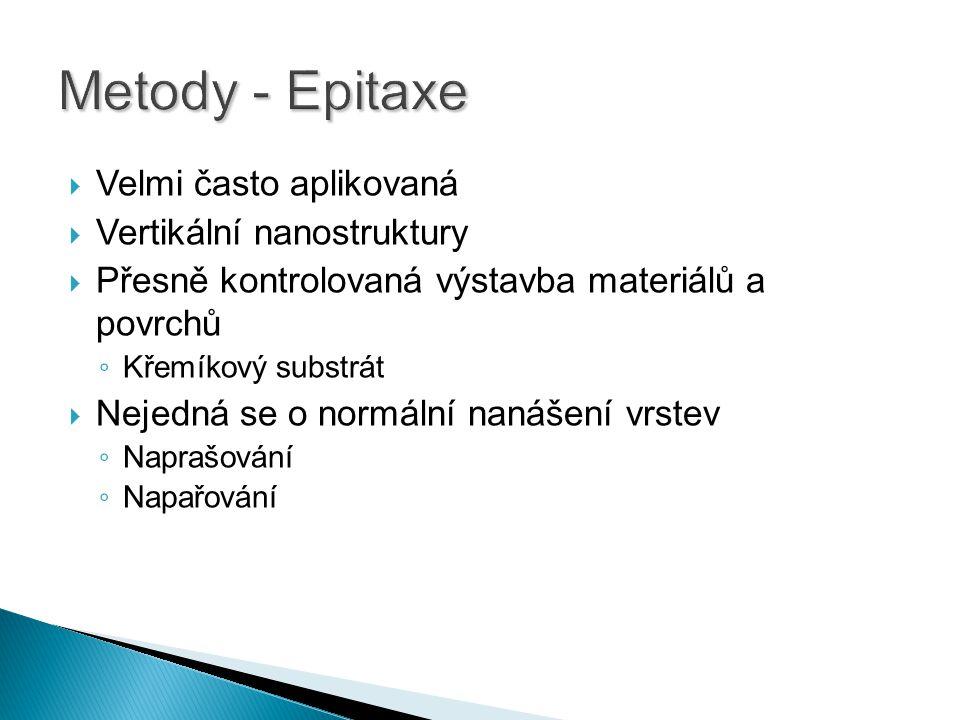 Metody - Epitaxe Velmi často aplikovaná Vertikální nanostruktury