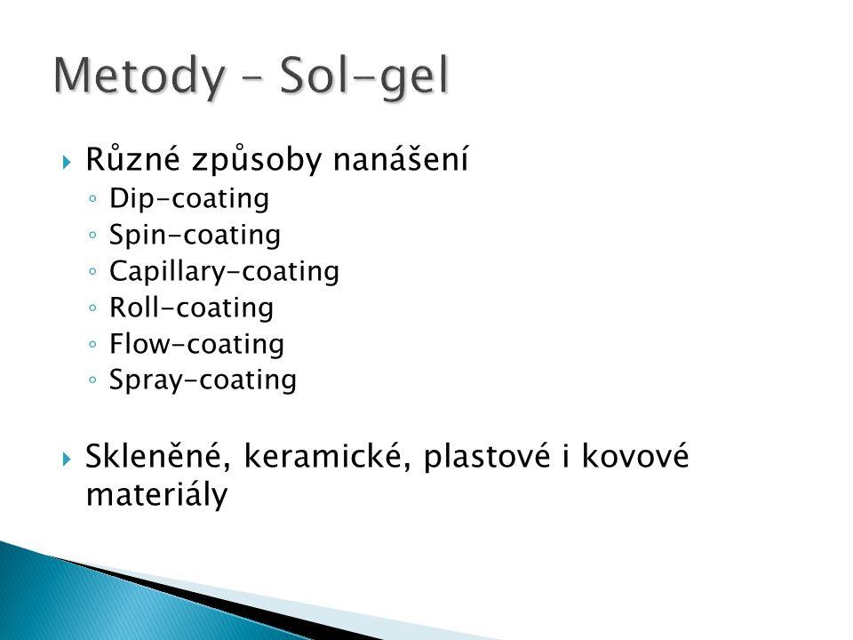 Metody – Sol-gel Různé způsoby nanášení