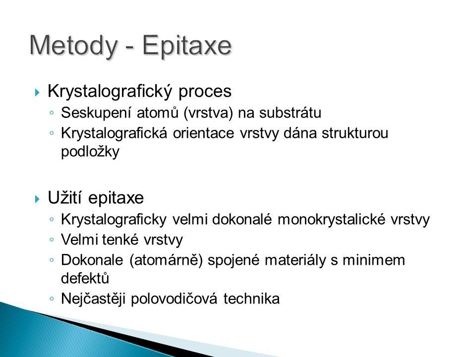 Metody - Epitaxe Krystalografický proces Užití epitaxe