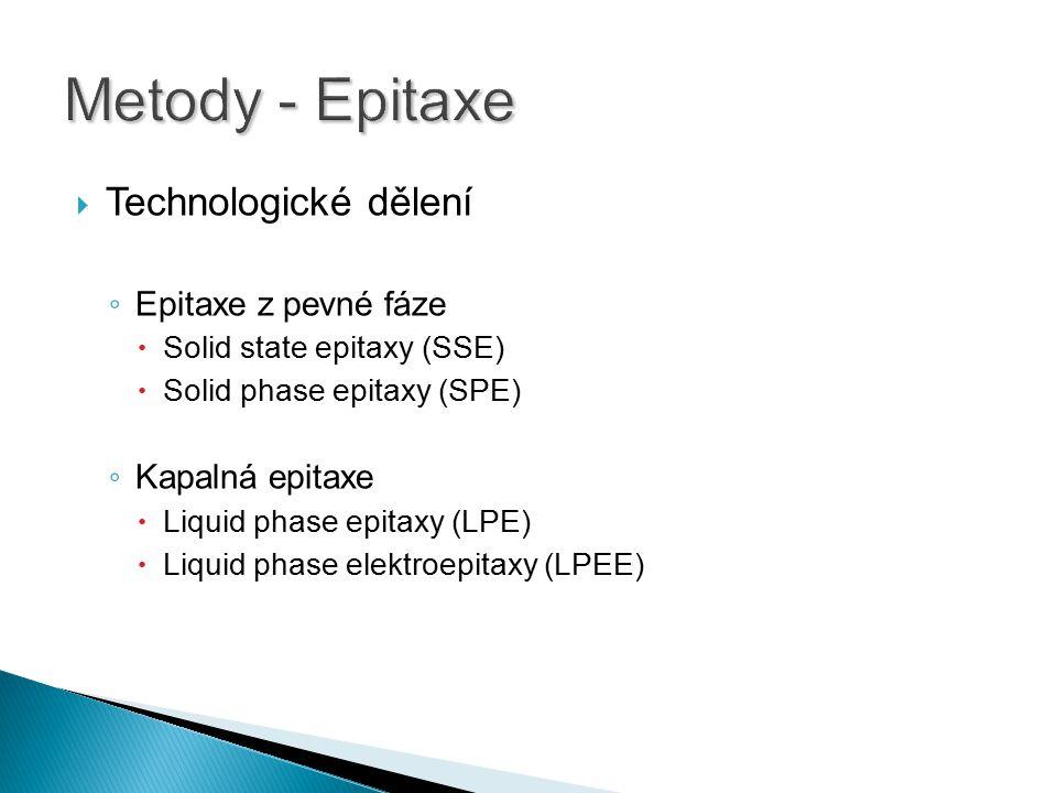 Metody - Epitaxe Technologické dělení Epitaxe z pevné fáze