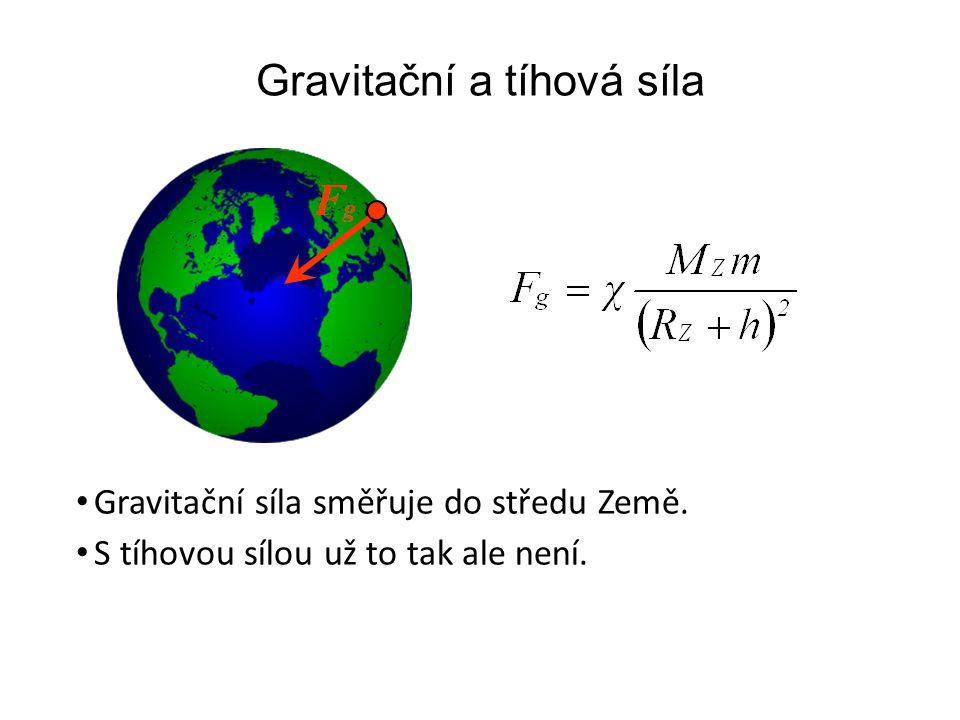 Gravitační a tíhová síla
