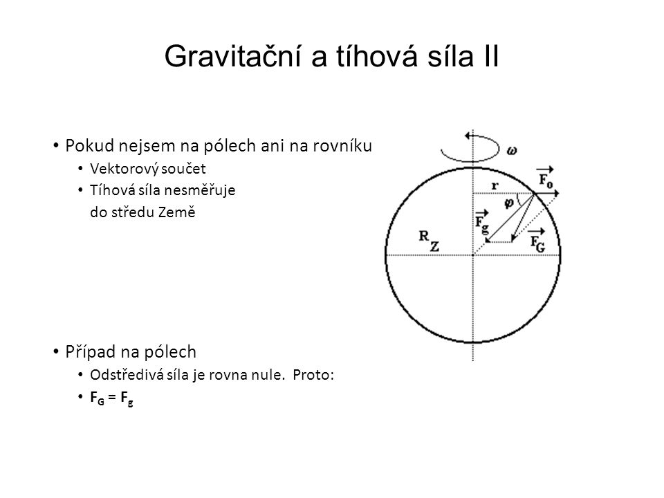 Gravitační a tíhová síla II