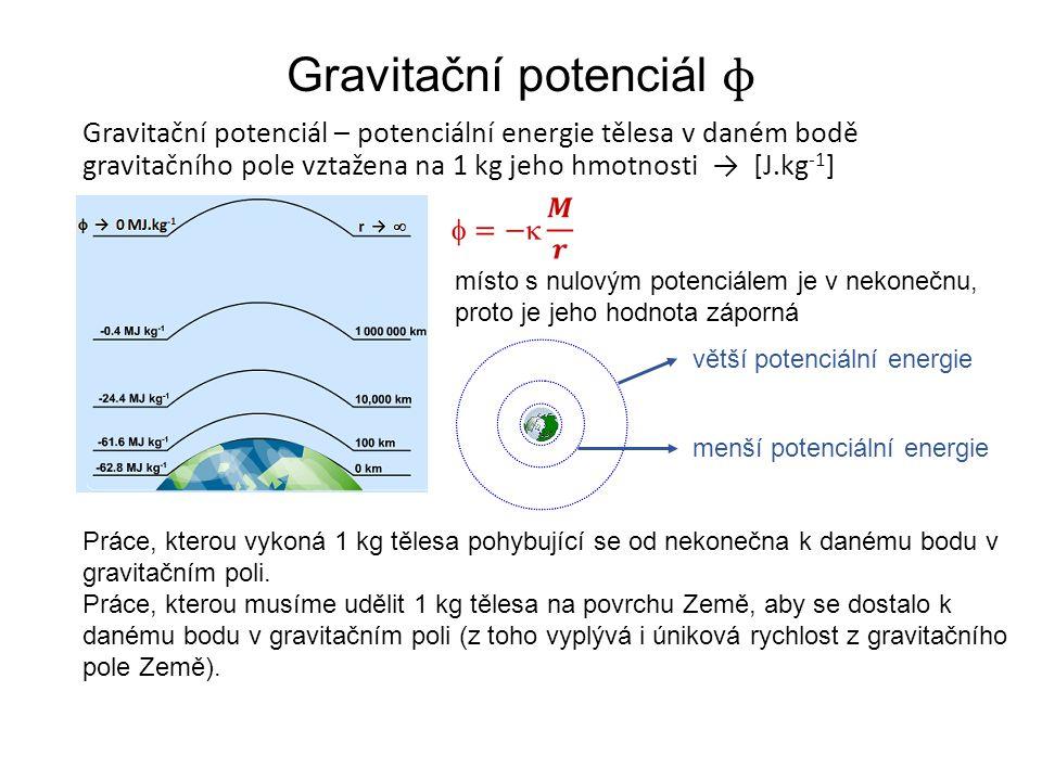 Gravitační potenciál ɸ